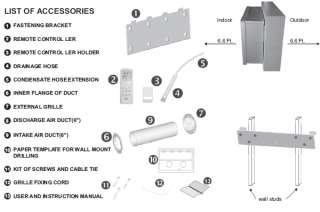 YMGI Flat Style Mini Wall Air Conditioner Unit 9,000 Btu Cool & Heat